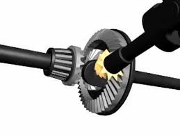 Ring and Pinion Gearset illustration