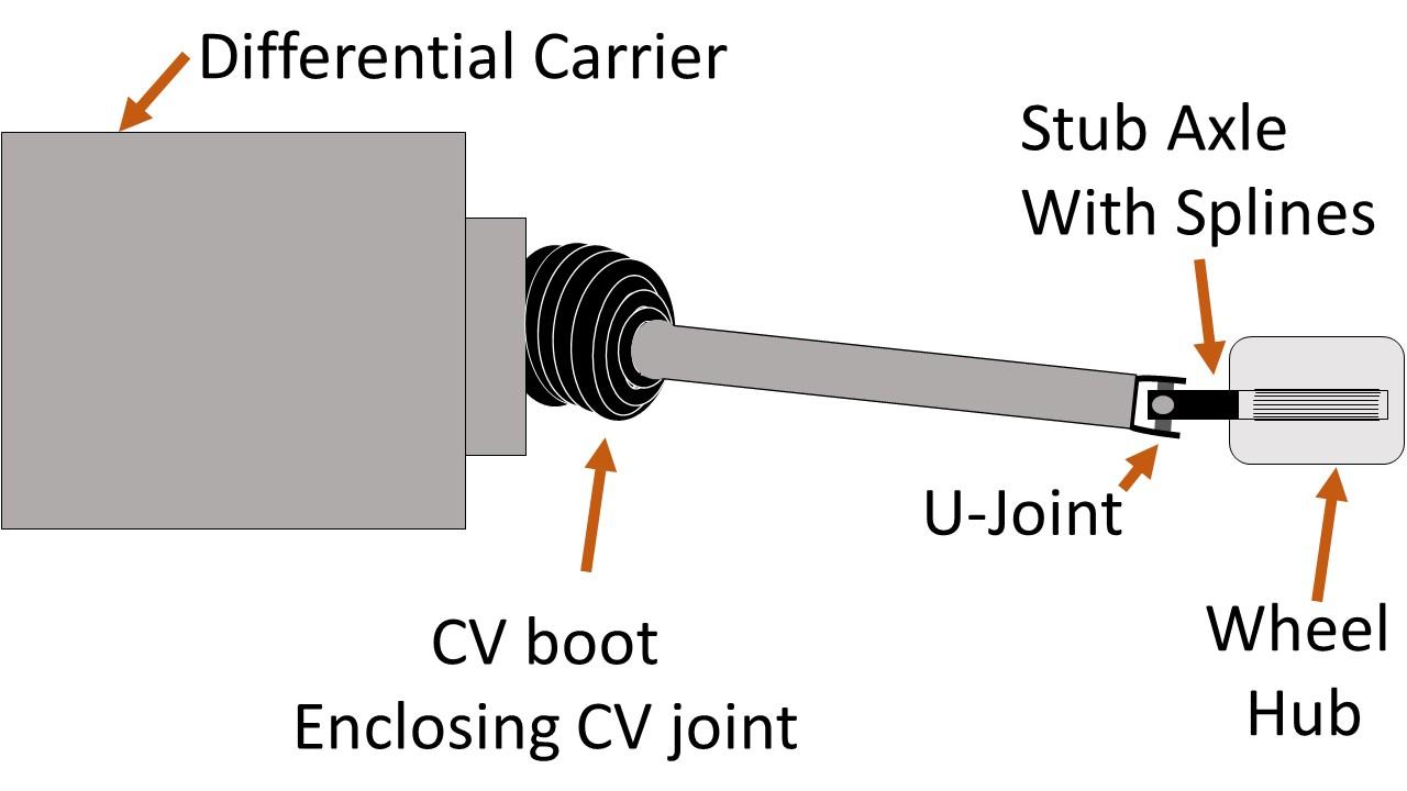 Independent suspension Axle
