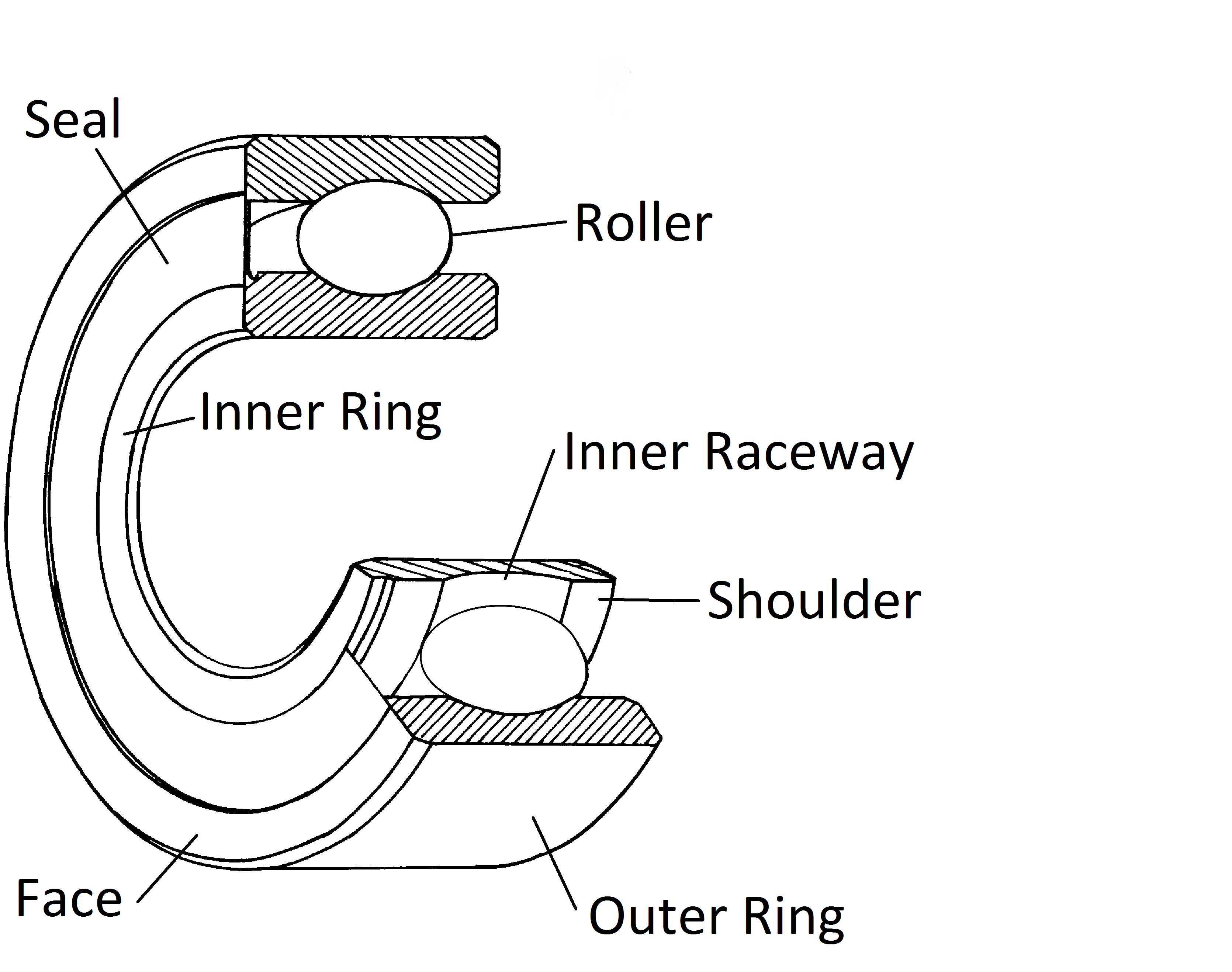 Wheel Bearing Structure